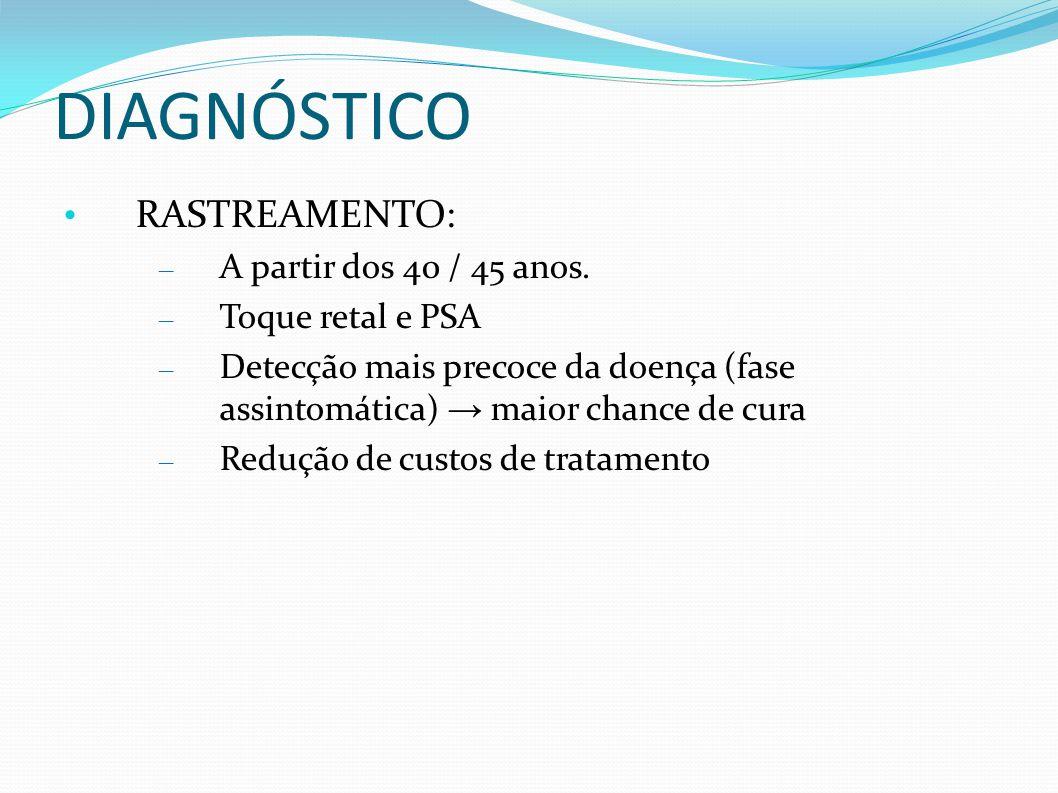 DIAGNÓSTICO RASTREAMENTO: A partir dos 40 / 45 anos. Toque retal e PSA
