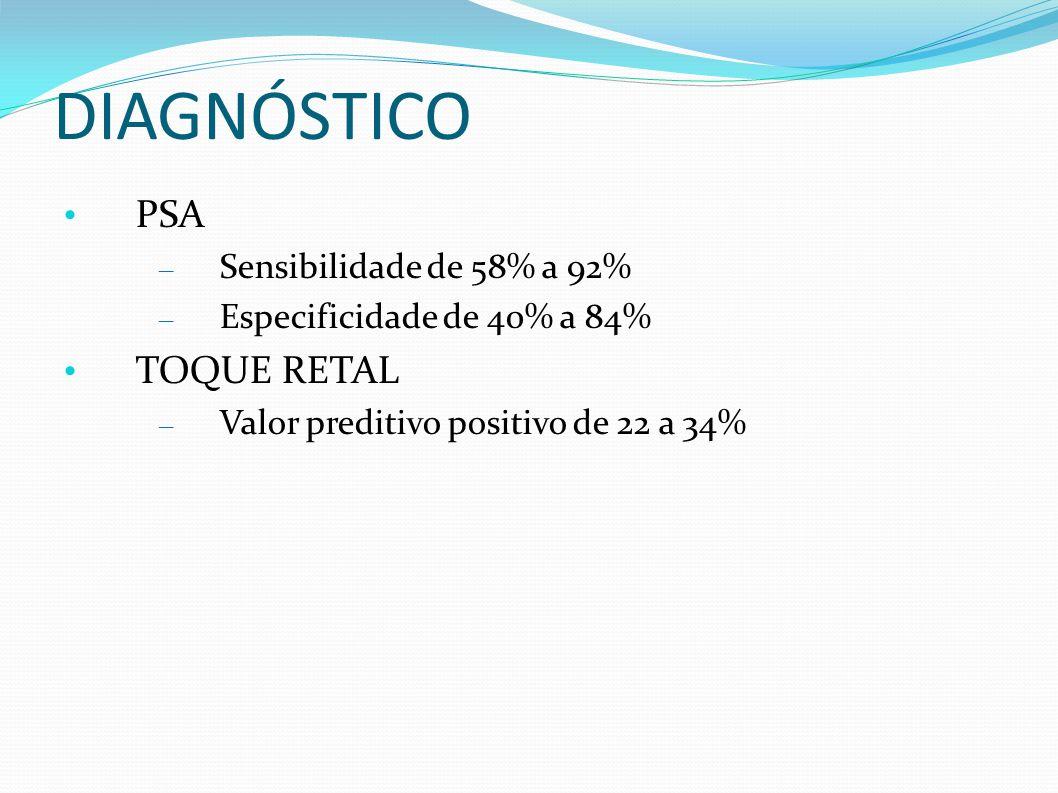 DIAGNÓSTICO PSA TOQUE RETAL Sensibilidade de 58% a 92%