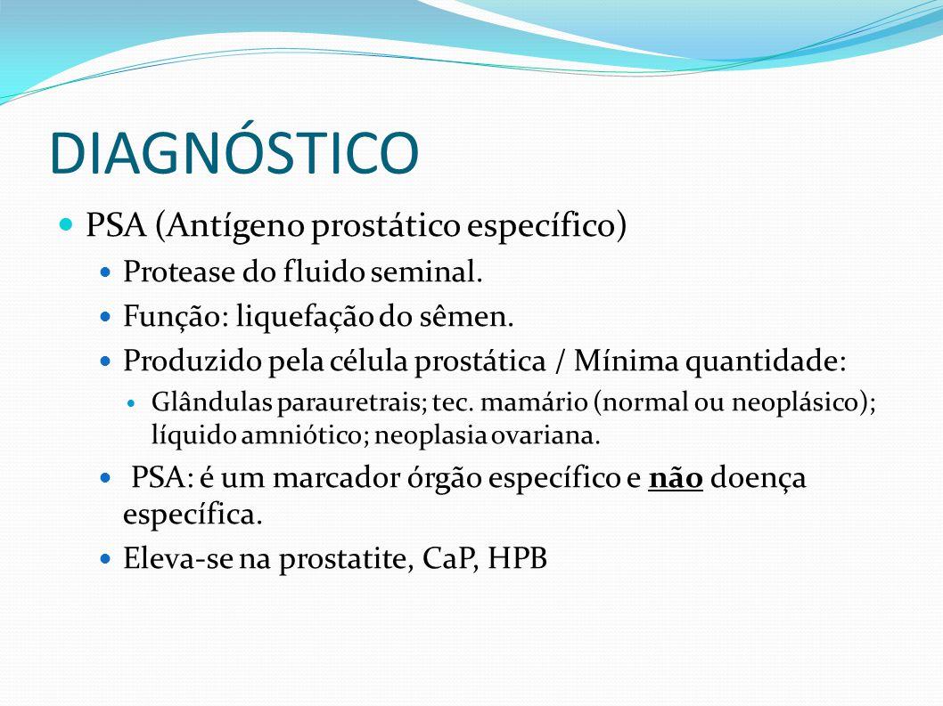 DIAGNÓSTICO PSA (Antígeno prostático específico)