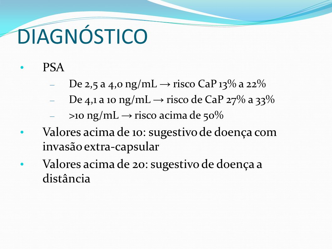 DIAGNÓSTICO PSA. De 2,5 a 4,0 ng/mL → risco CaP 13% a 22% De 4,1 a 10 ng/mL → risco de CaP 27% a 33%