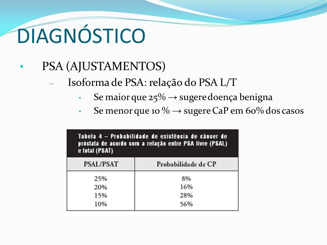 DIAGNÓSTICO PSA (AJUSTAMENTOS) Isoforma de PSA: relação do PSA L/T