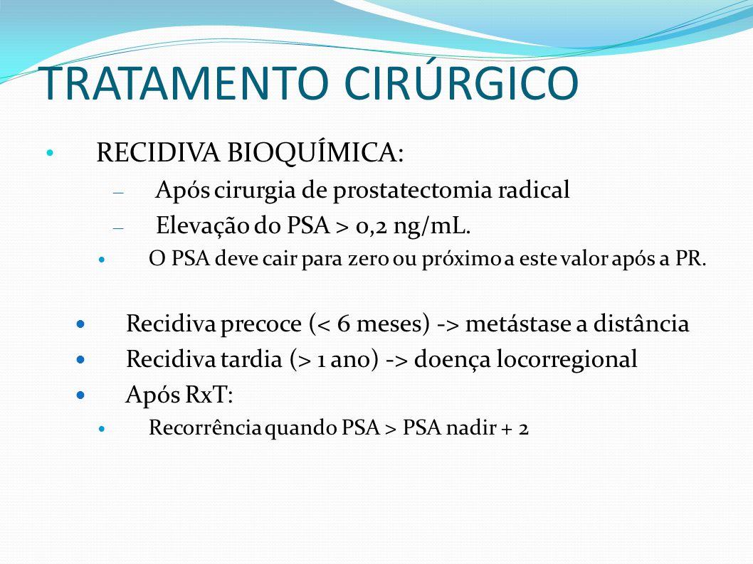 TRATAMENTO CIRÚRGICO RECIDIVA BIOQUÍMICA: