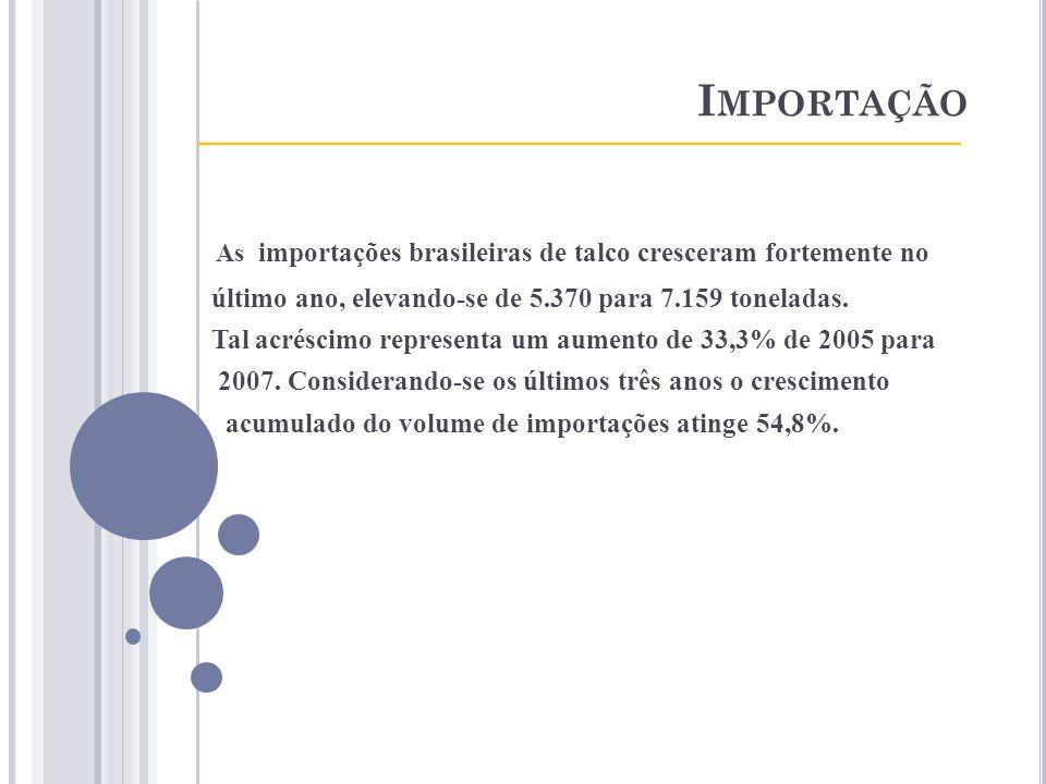 Importação último ano, elevando-se de 5.370 para 7.159 toneladas.