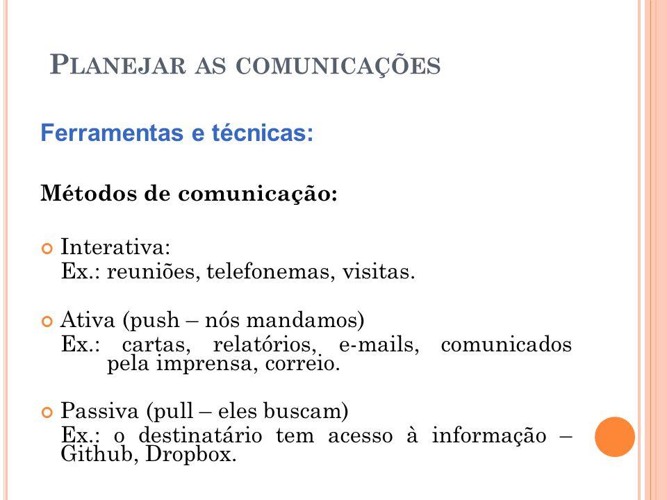 Planejar as comunicações