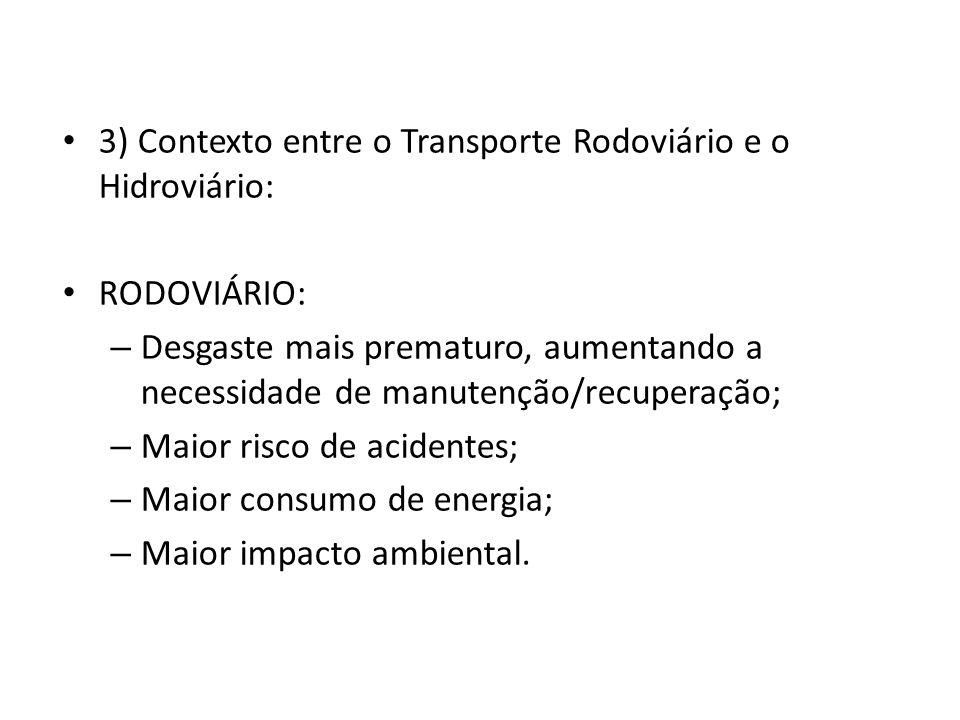 3) Contexto entre o Transporte Rodoviário e o Hidroviário: