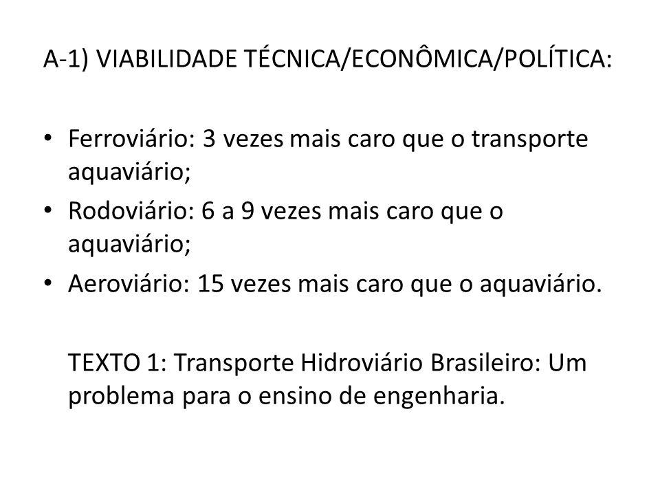 A-1) VIABILIDADE TÉCNICA/ECONÔMICA/POLÍTICA: