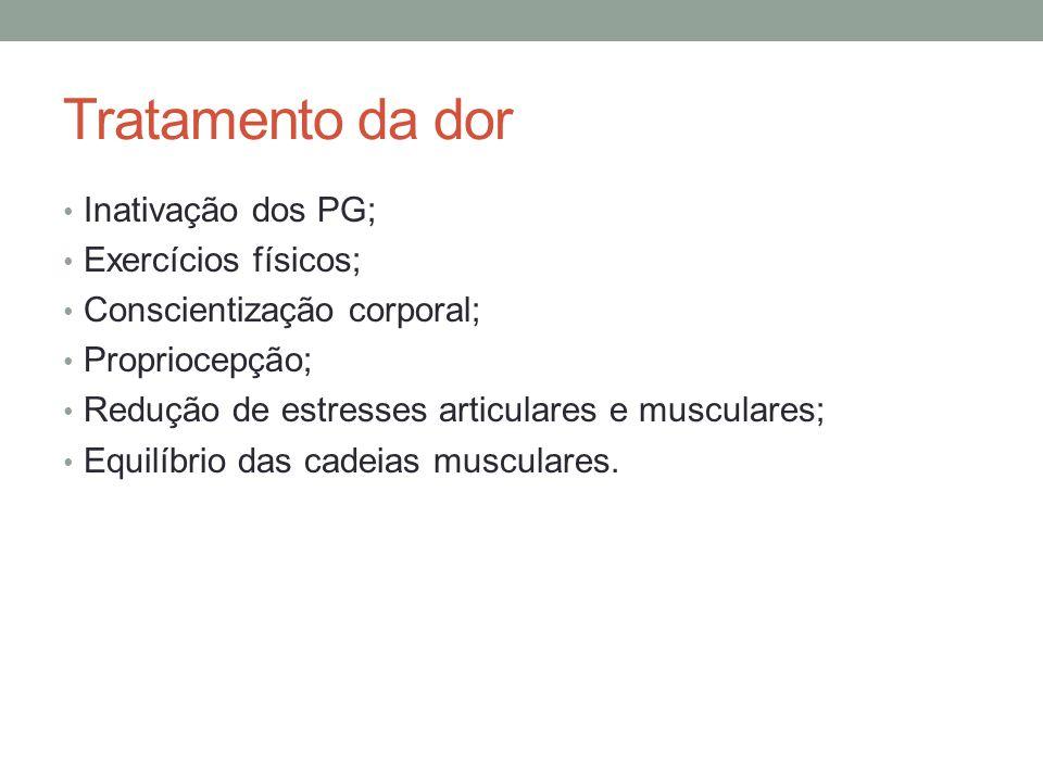 Tratamento da dor Inativação dos PG; Exercícios físicos;