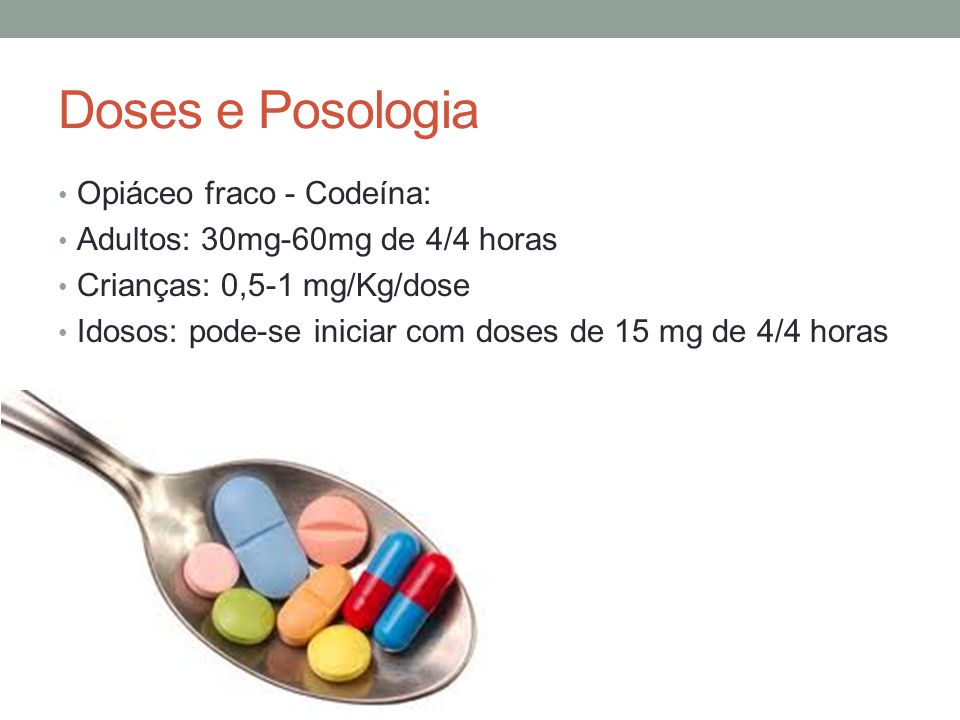 Doses e Posologia Opiáceo fraco - Codeína: