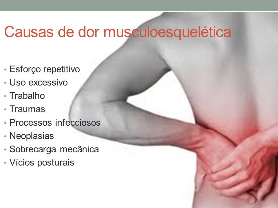 Causas de dor musculoesquelética