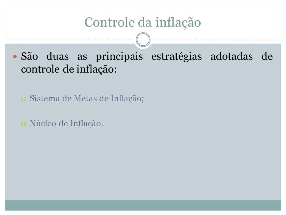 Controle da inflação São duas as principais estratégias adotadas de controle de inflação: Sistema de Metas de Inflação;