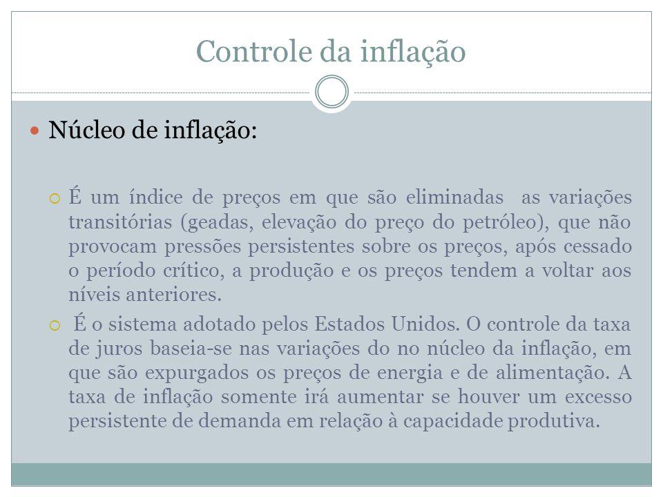 Controle da inflação Núcleo de inflação:
