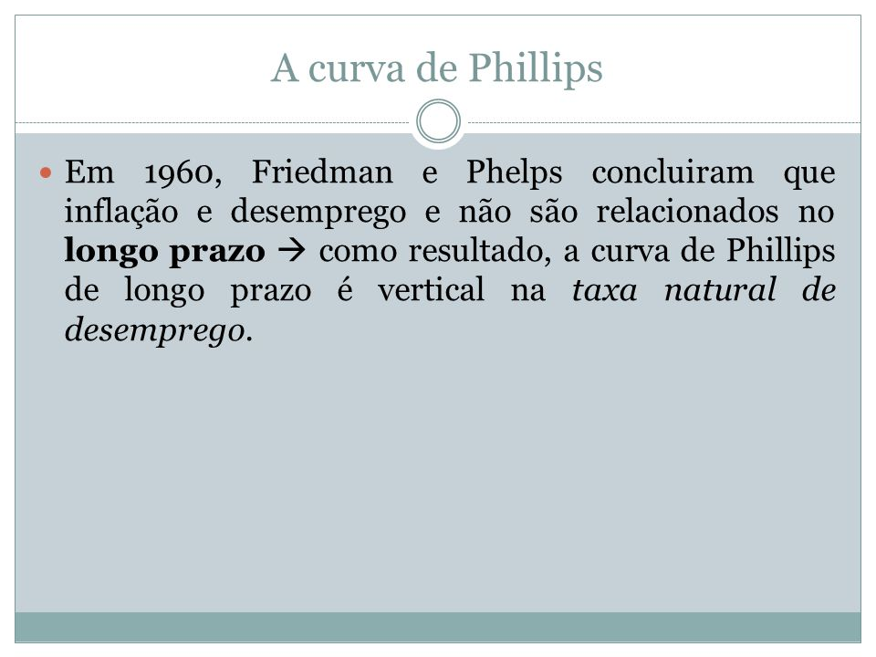 A curva de Phillips