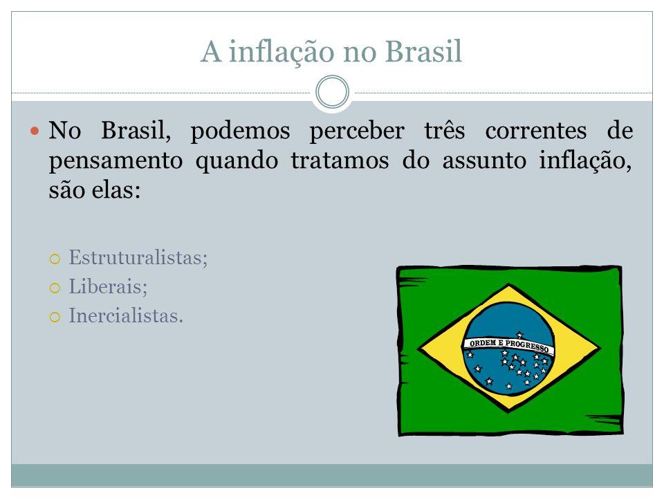 A inflação no Brasil No Brasil, podemos perceber três correntes de pensamento quando tratamos do assunto inflação, são elas:
