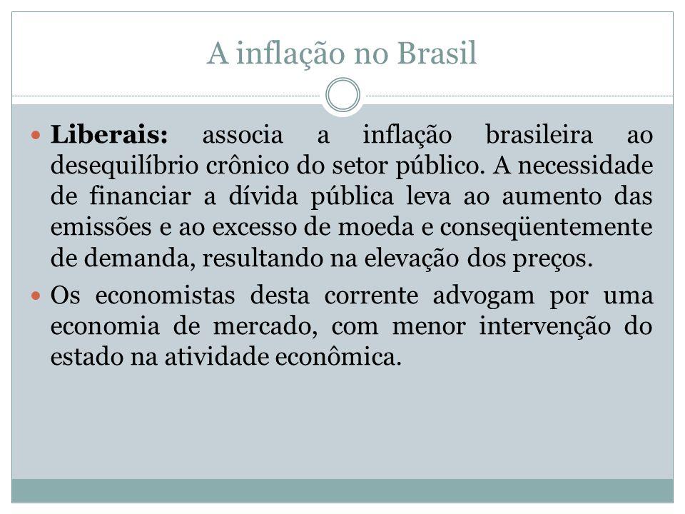 A inflação no Brasil