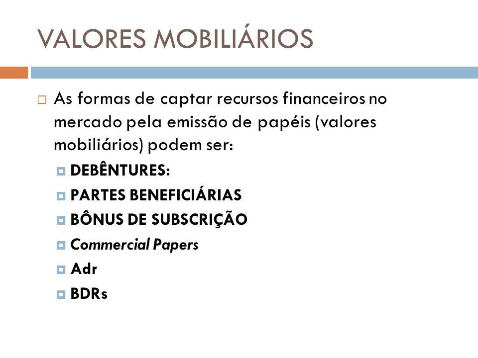 VALORES MOBILIÁRIOS As formas de captar recursos financeiros no mercado pela emissão de papéis (valores mobiliários) podem ser: