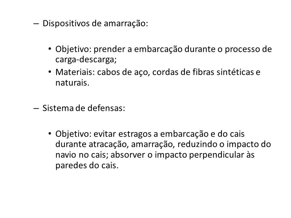 Dispositivos de amarração: