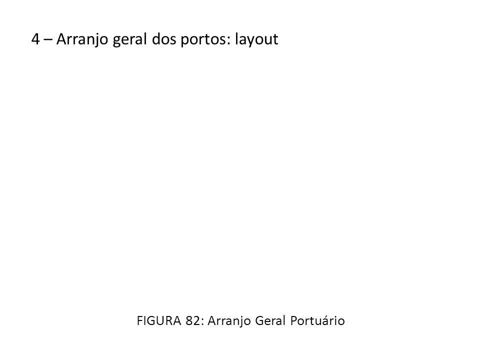 FIGURA 82: Arranjo Geral Portuário