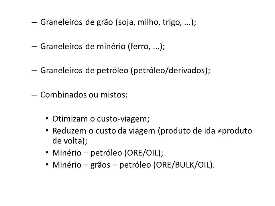 Graneleiros de grão (soja, milho, trigo, ...);
