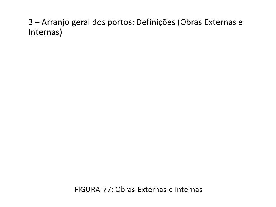 FIGURA 77: Obras Externas e Internas