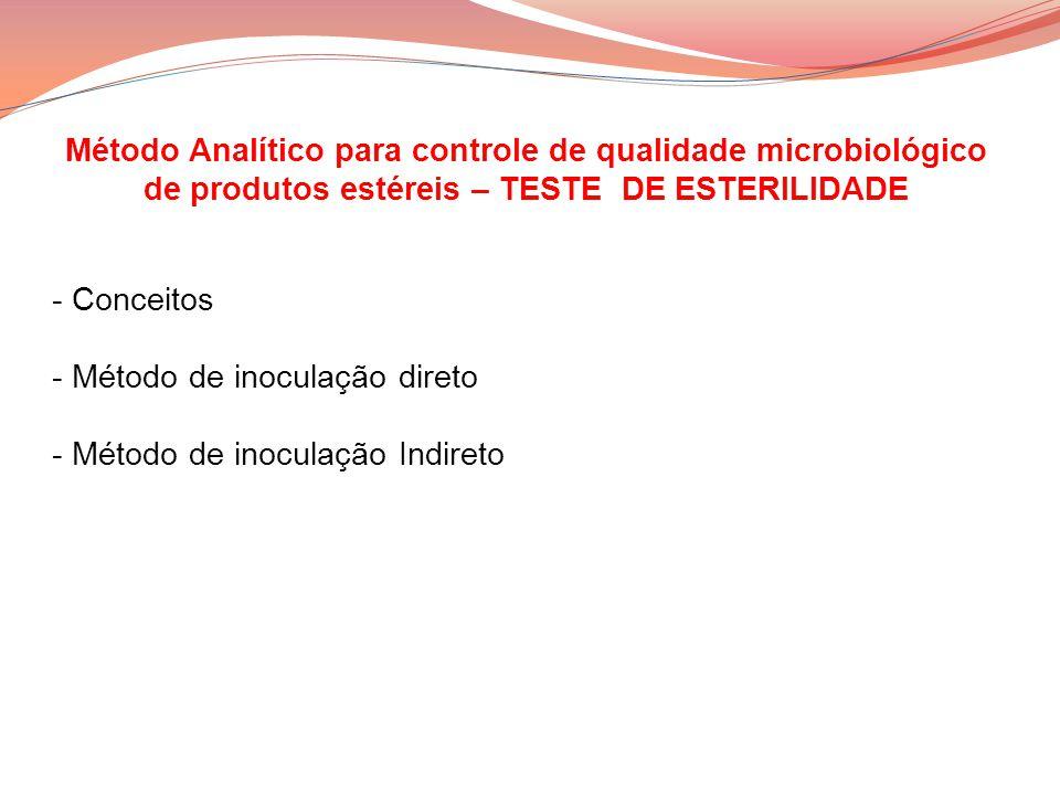 Método Analítico para controle de qualidade microbiológico de produtos estéreis – TESTE DE ESTERILIDADE