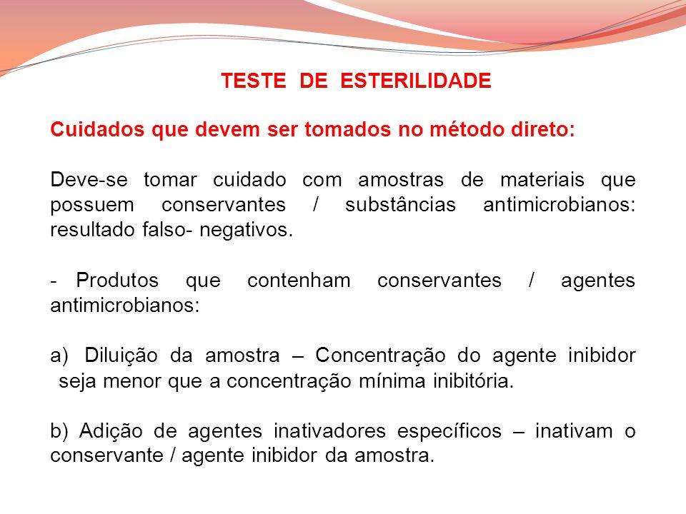 TESTE DE ESTERILIDADE Cuidados que devem ser tomados no método direto: