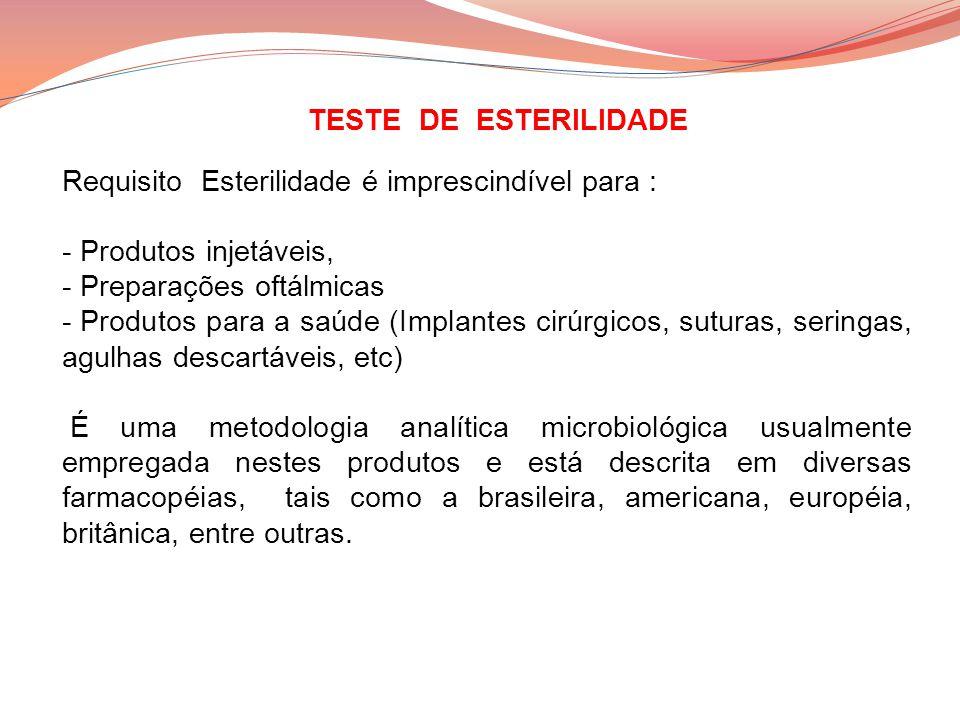 TESTE DE ESTERILIDADE Requisito Esterilidade é imprescindível para : Produtos injetáveis, Preparações oftálmicas.