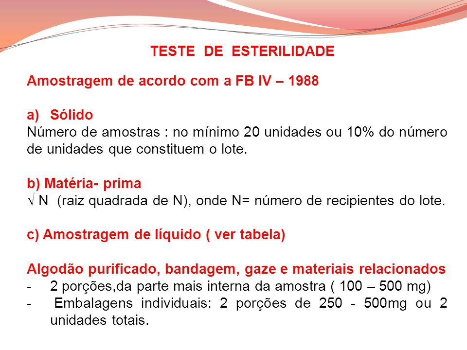 TESTE DE ESTERILIDADE Amostragem de acordo com a FB IV – 1988. Sólido.