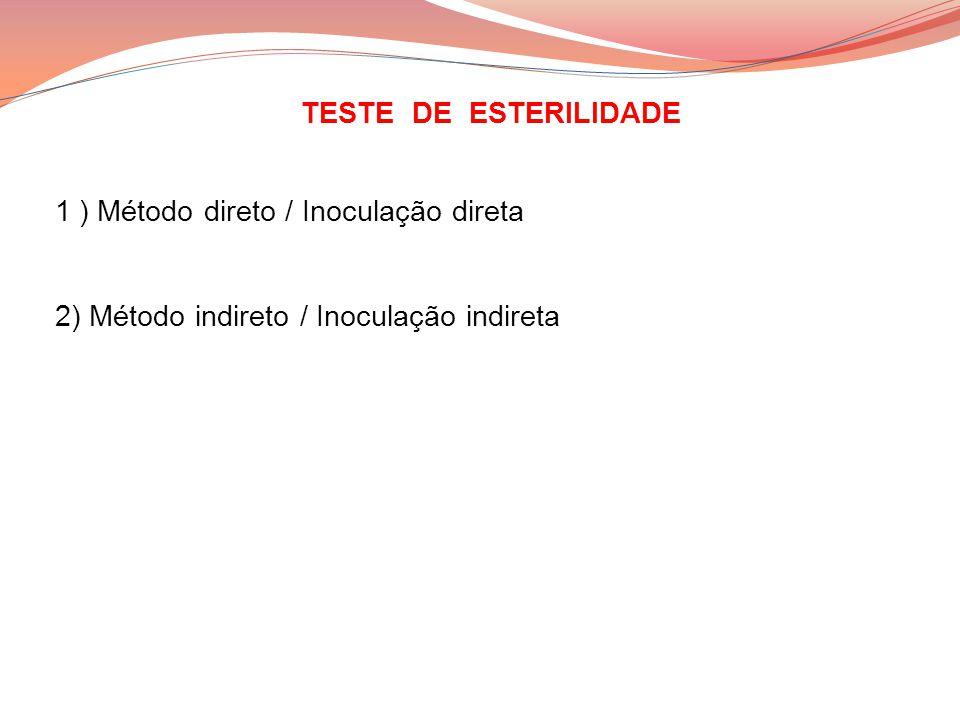 TESTE DE ESTERILIDADE 1 ) Método direto / Inoculação direta.