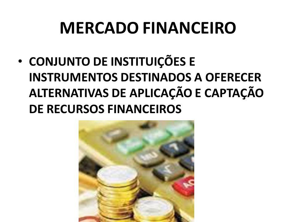 MERCADO FINANCEIRO CONJUNTO DE INSTITUIÇÕES E INSTRUMENTOS DESTINADOS A OFERECER ALTERNATIVAS DE APLICAÇÃO E CAPTAÇÃO DE RECURSOS FINANCEIROS.
