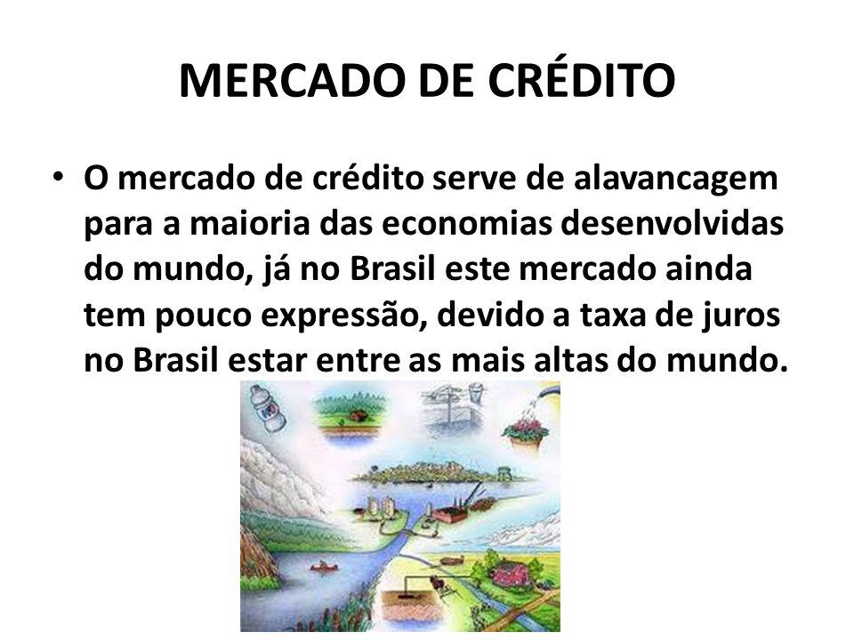 MERCADO DE CRÉDITO