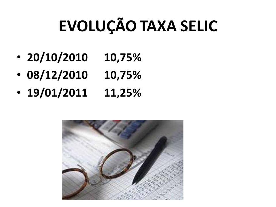 EVOLUÇÃO TAXA SELIC 20/10/2010 10,75% 08/12/2010 10,75%