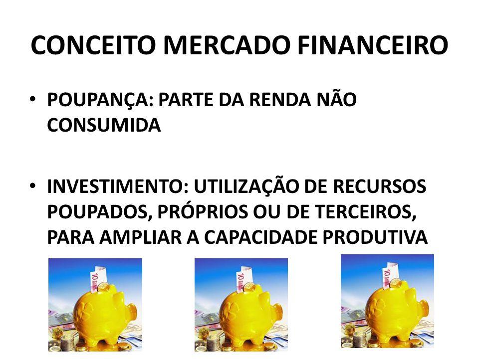 CONCEITO MERCADO FINANCEIRO