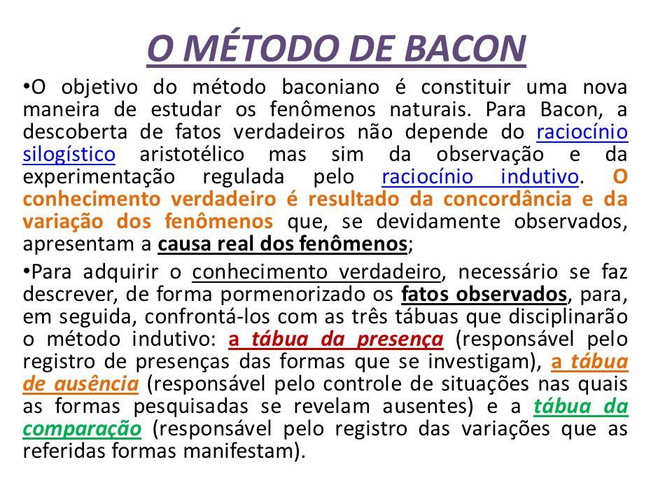 O MÉTODO DE BACON
