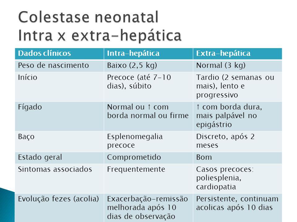Colestase neonatal Intra x extra-hepática