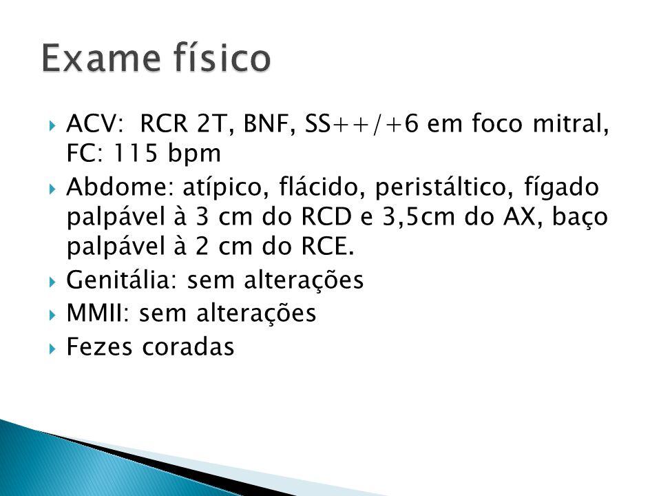 Exame físico ACV: RCR 2T, BNF, SS++/+6 em foco mitral, FC: 115 bpm