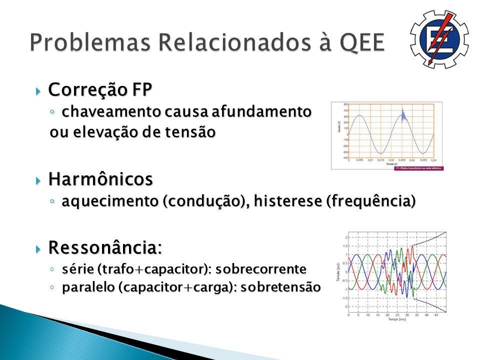 Problemas Relacionados à QEE