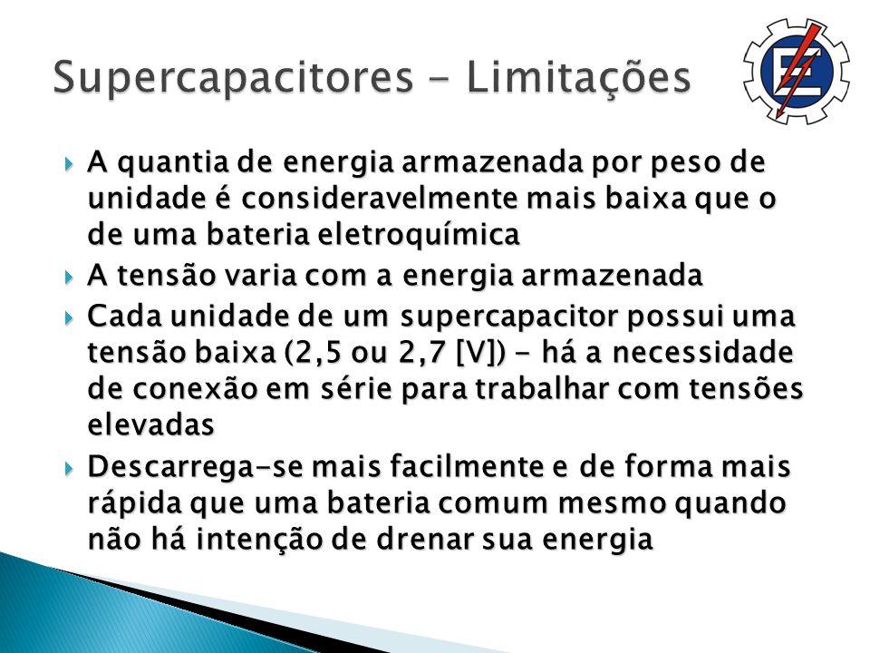 Supercapacitores - Limitações