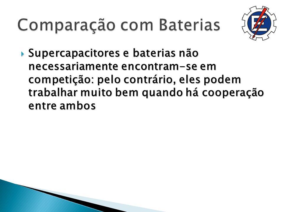 Comparação com Baterias