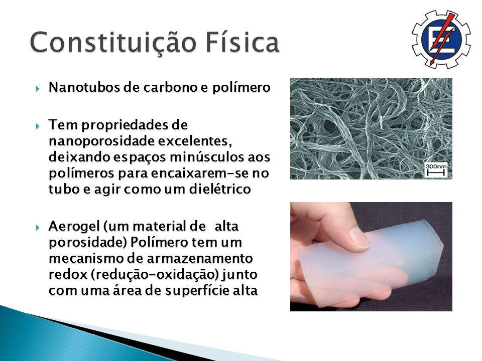 Constituição Física Nanotubos de carbono e polímero