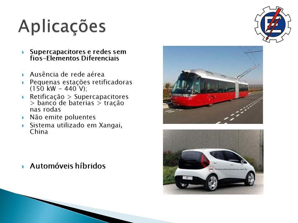 Aplicações Automóveis híbridos