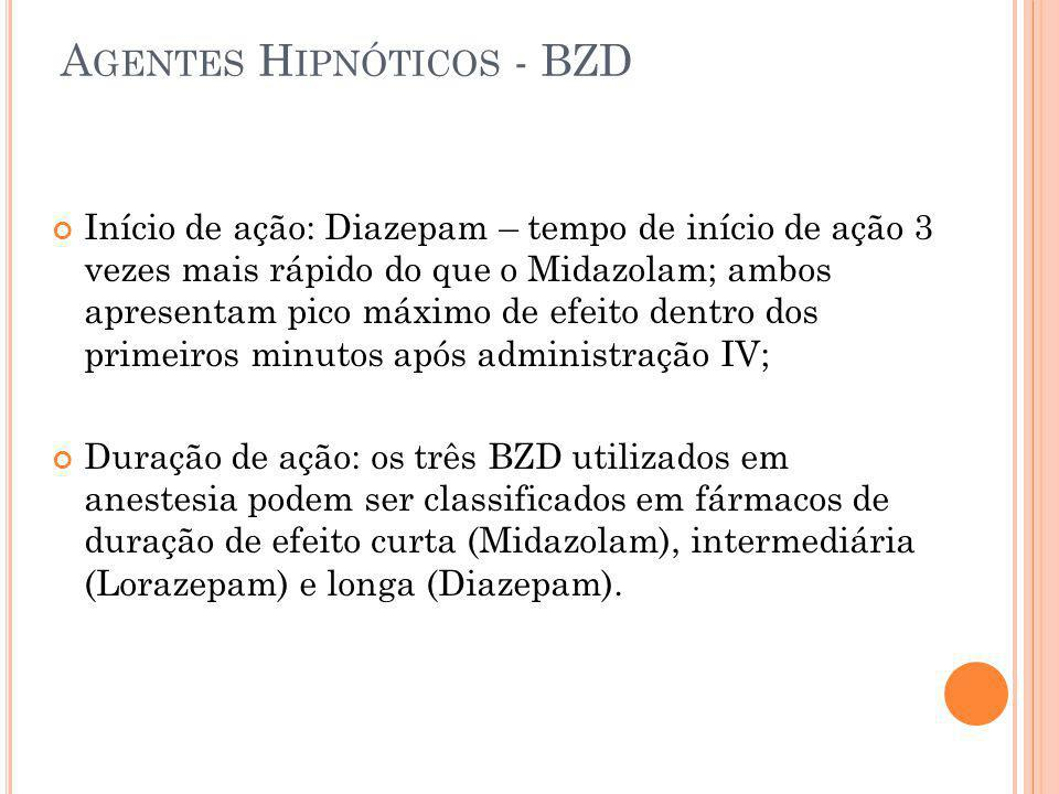 Agentes Hipnóticos - BZD