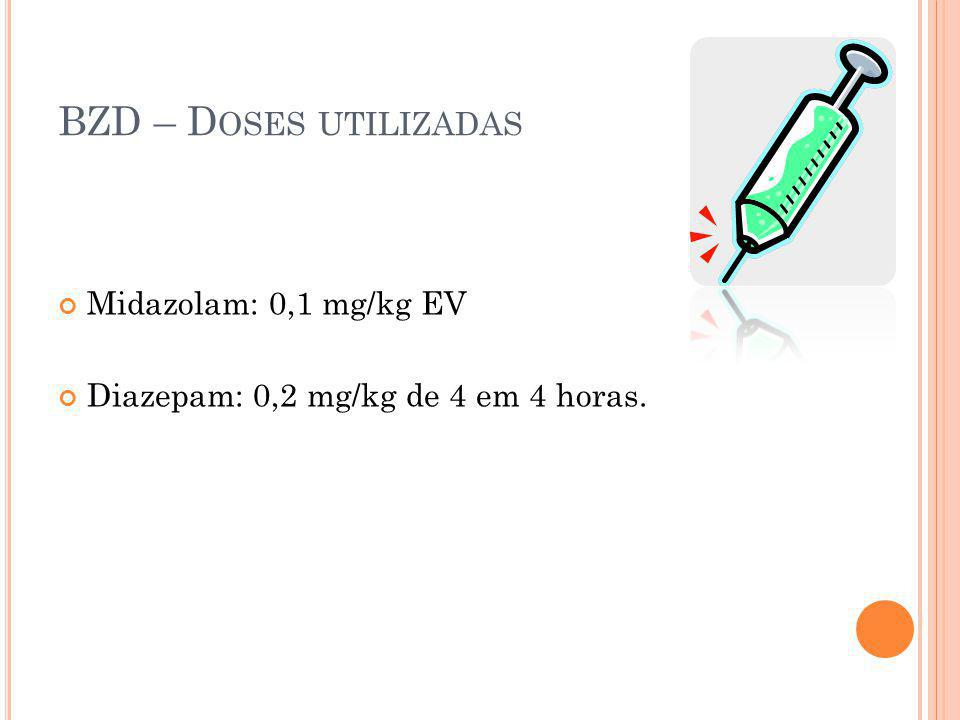 BZD – Doses utilizadas Midazolam: 0,1 mg/kg EV