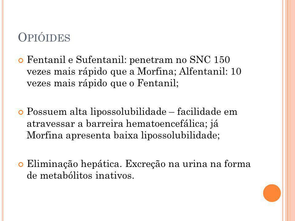 Opióides Fentanil e Sufentanil: penetram no SNC 150 vezes mais rápido que a Morfina; Alfentanil: 10 vezes mais rápido que o Fentanil;
