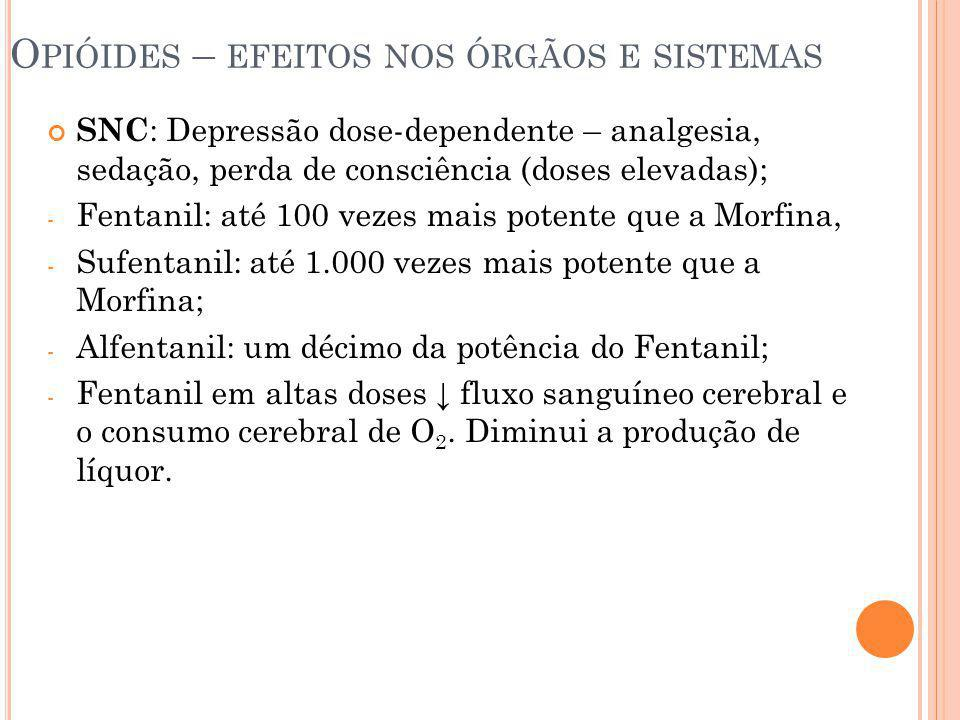 Opióides – efeitos nos órgãos e sistemas