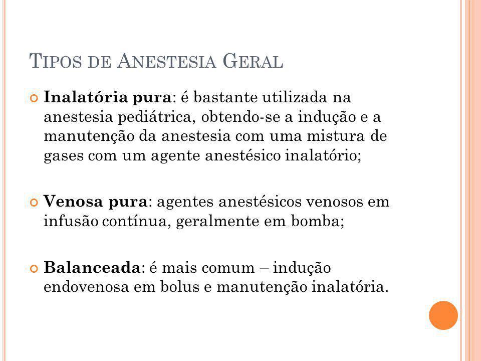 Tipos de Anestesia Geral