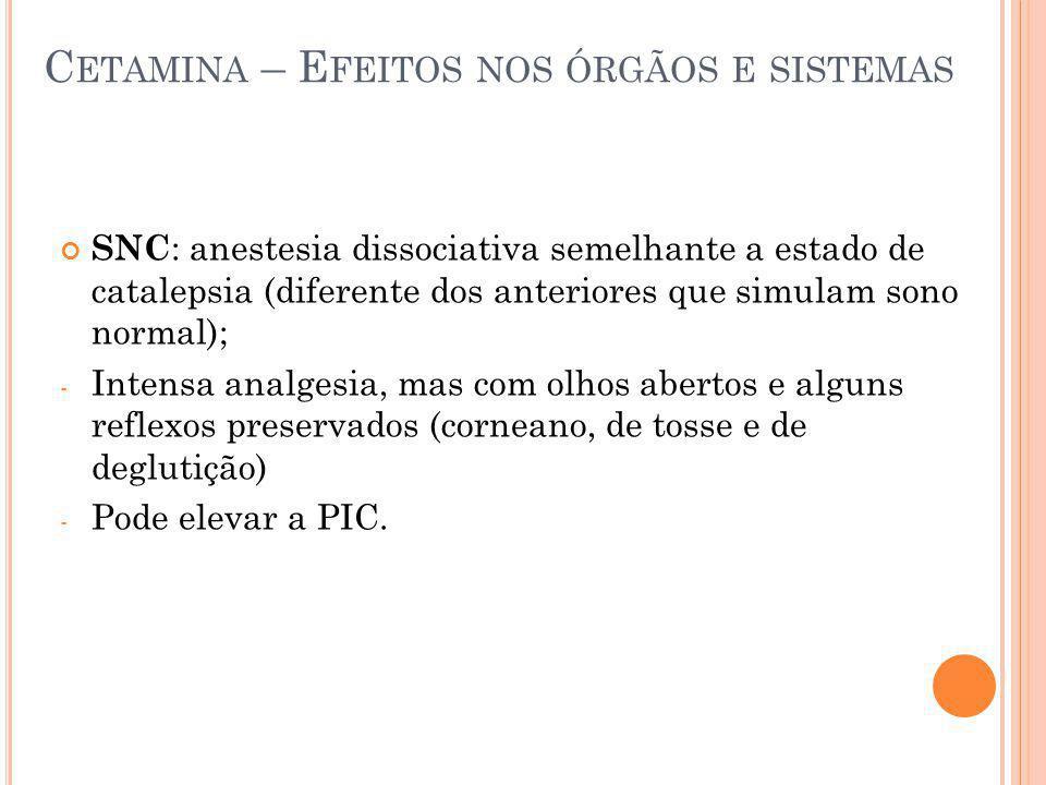 Cetamina – Efeitos nos órgãos e sistemas