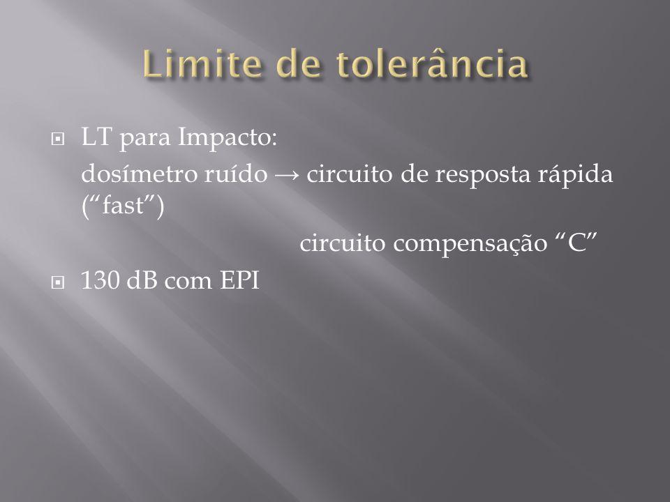 Limite de tolerância LT para Impacto: