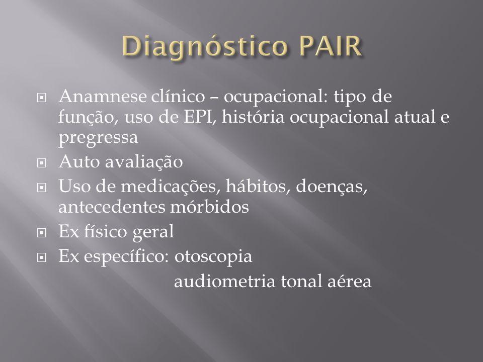 Diagnóstico PAIR Anamnese clínico – ocupacional: tipo de função, uso de EPI, história ocupacional atual e pregressa.