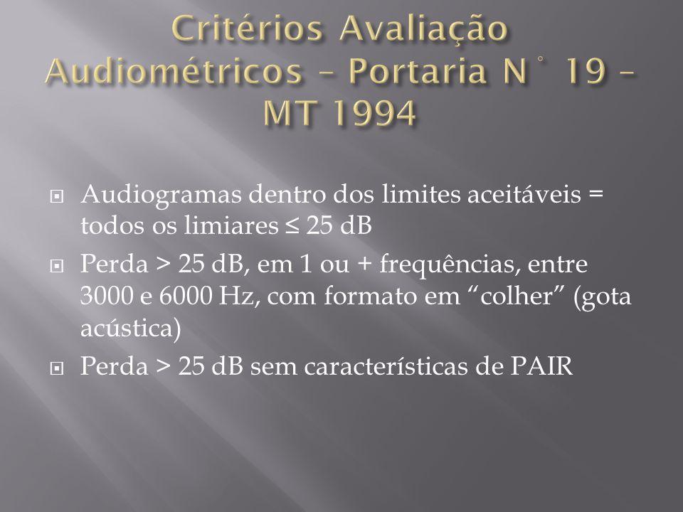 Critérios Avaliação Audiométricos – Portaria N˚ 19 – MT 1994