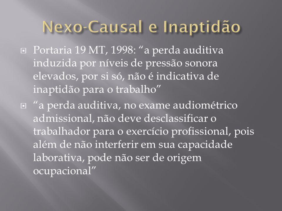 Nexo-Causal e Inaptidão